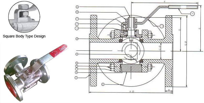 general pressure washer pump parts diagrams  general  auto